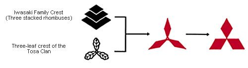 emblema-mitsubisi