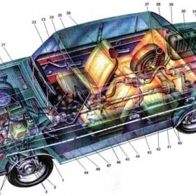 Устройство автомобиля ВАЗ-2106